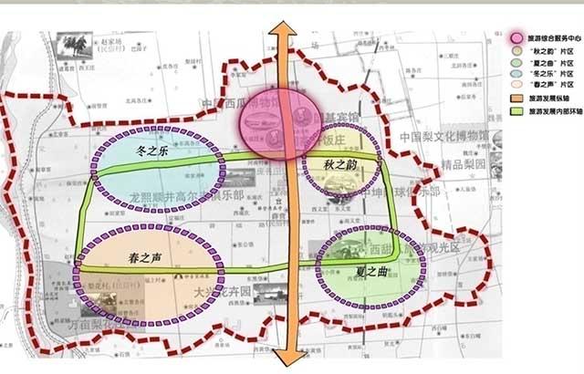 北京市大兴区庞各庄镇旅游发展总体规划(2007-2020)