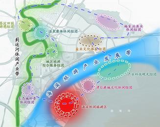 滨海旅游_天津市汉沽区旅游发展总体规划