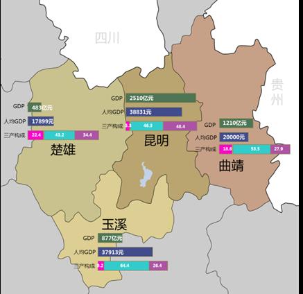 亚洲性爱城论坛_昆明国际空港城发展战略研究及概念性城市设计