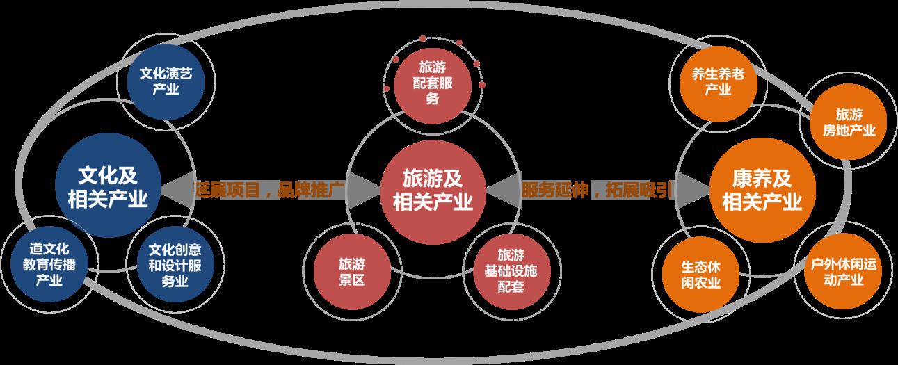 中国——灵宝函谷关文化产业园总体规划