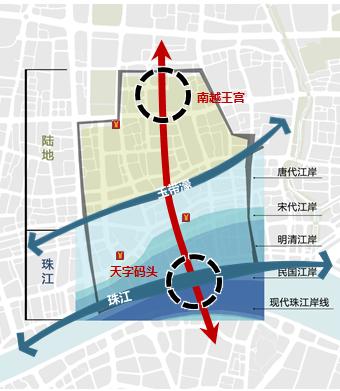 广州北京路文化核心区总体规划