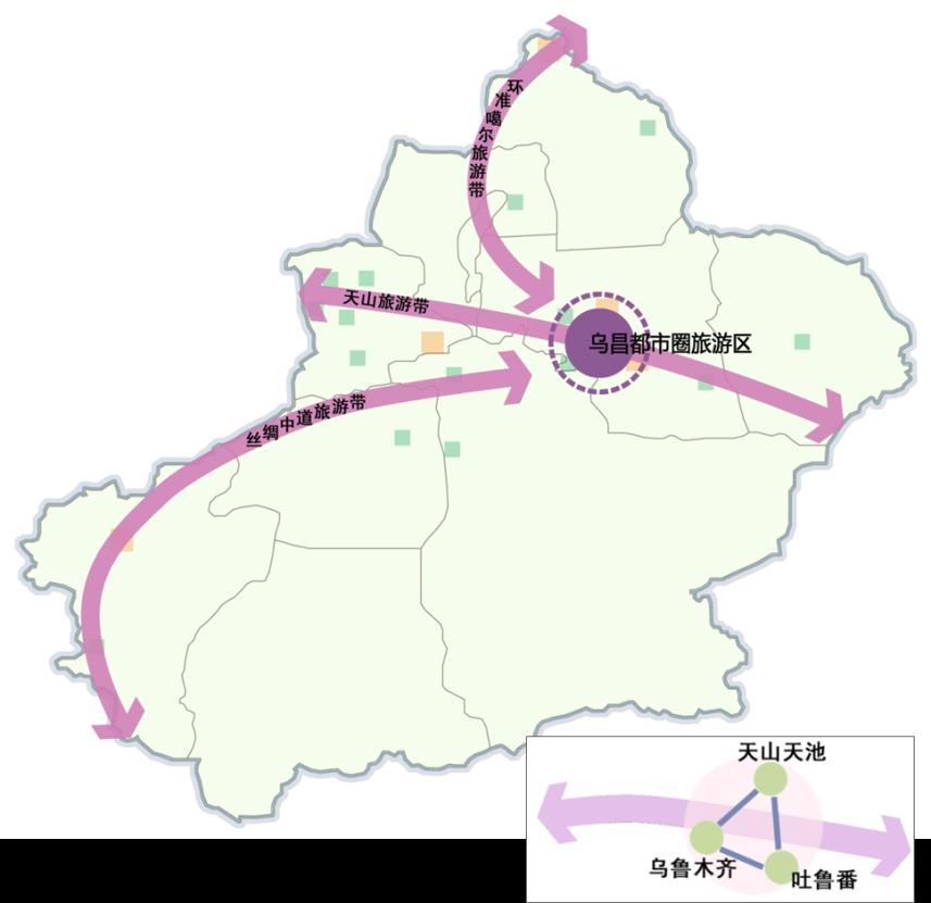 天山天池旅游区总体发展策略研究及概念性总体规划