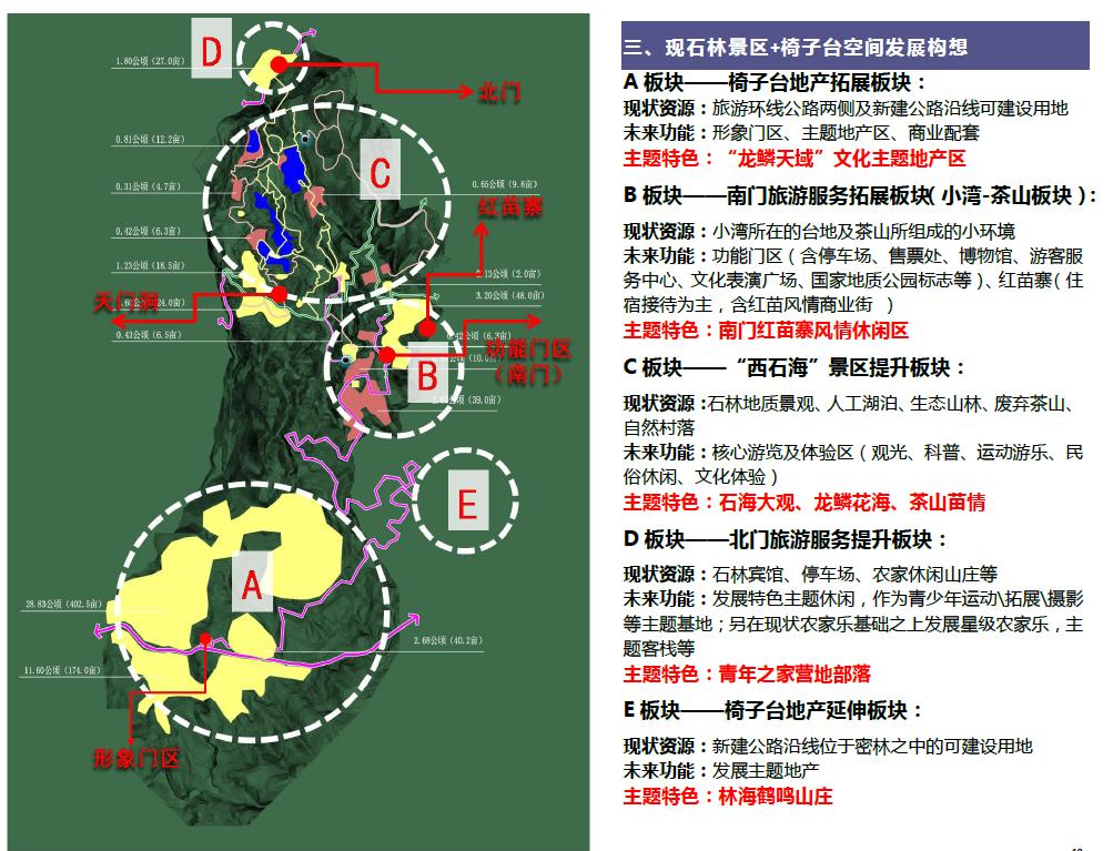 旅游规划_重庆龙鳞石海景区旅游总体策划