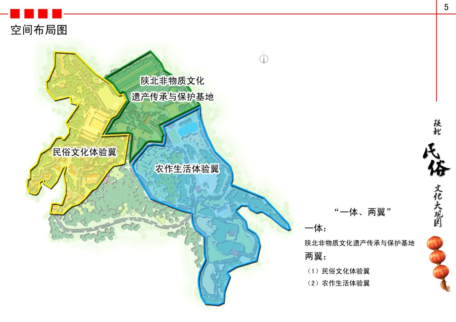 神木县陕北民俗文化大观园总体规划