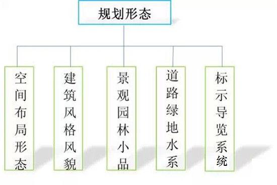 旅游网站结构框架图