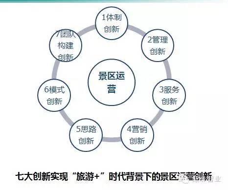运营中心组织结构图