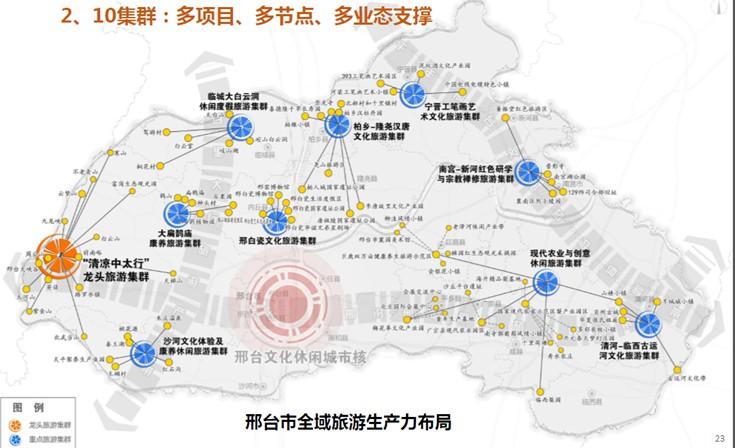 巅峰之作系列 | 邢台市全域旅游总体规划