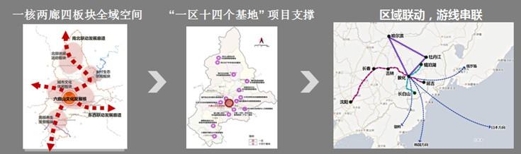 巅峰之作系列 | 吉林省敦化市全域旅游创建总体规划