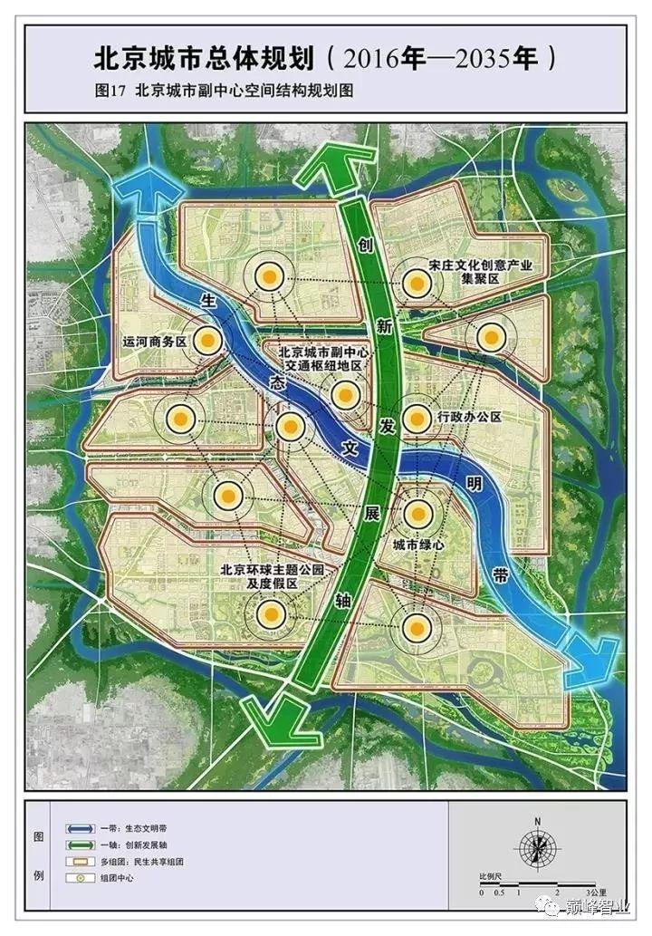 高水平规划建设北京城市副中心