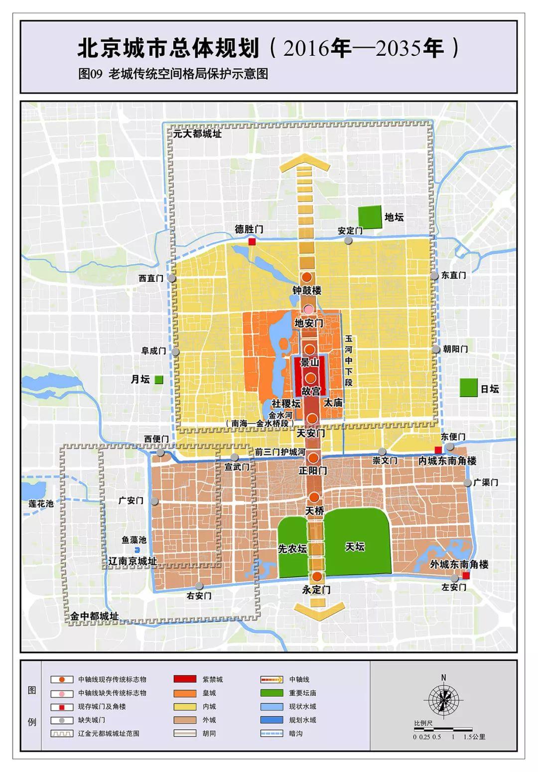 中心城区空间结构规划图
